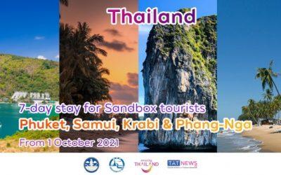 Khao Lak Is Back